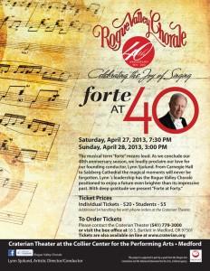Forte At 40, April 2013